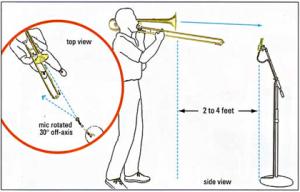 mic position for recording trombone